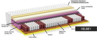 Materac sprężynowy Hybrid