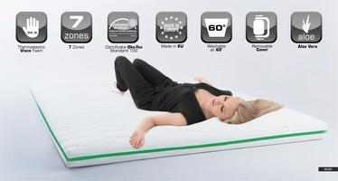 Materac nawierzchniowy Comfort Revolution Visco
